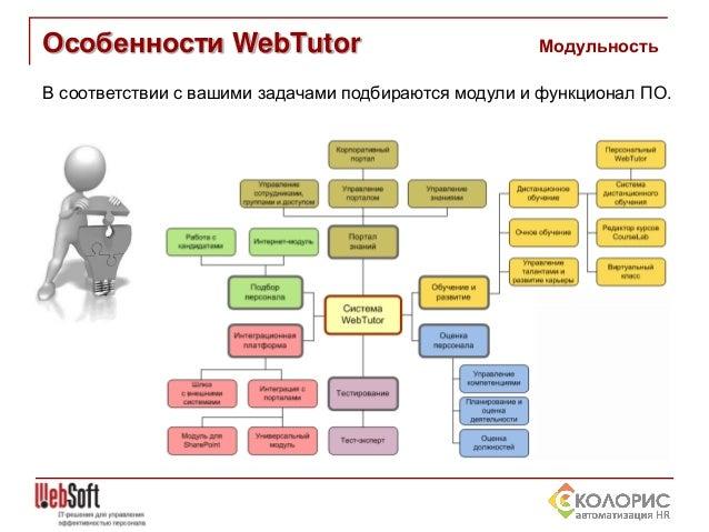 Особенности WebTutor  Модульность  В соответствии с вашими задачами подбираются модули и функционал ПО.