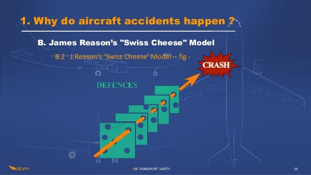 Is Boeing's 737 an Airplane Prone to Problems?