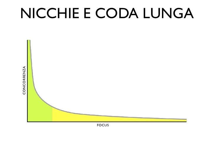 NICCHIE E CODA LUNGACONCORRENZA              FOCUS