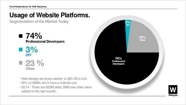 Webydo Moves Google Cloud. Slide 2