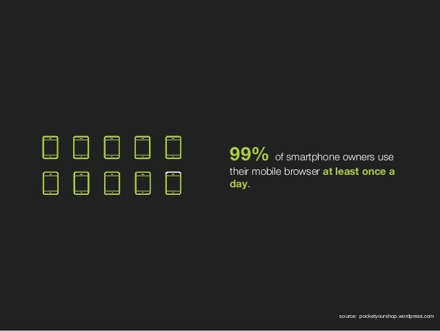 99%of smartphone owners use their mobile browserat least once a day. source: pocketyourshop.wordpress.com