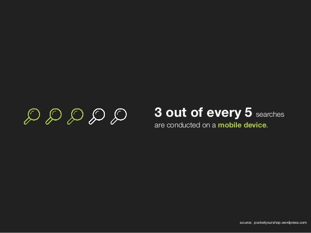 source: pocketyourshop.wordpress.com 3 out of every 5 searches are conducted on a mobile device.