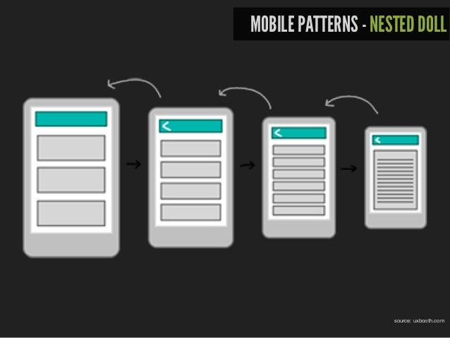 MOBILE PATTERNS - NESTED DOLL