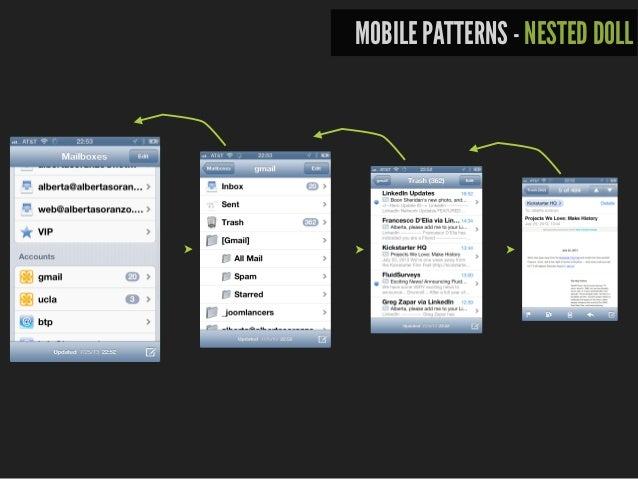 MOBILE PATTERNS - TABBED VIEW source: uxbooth.com