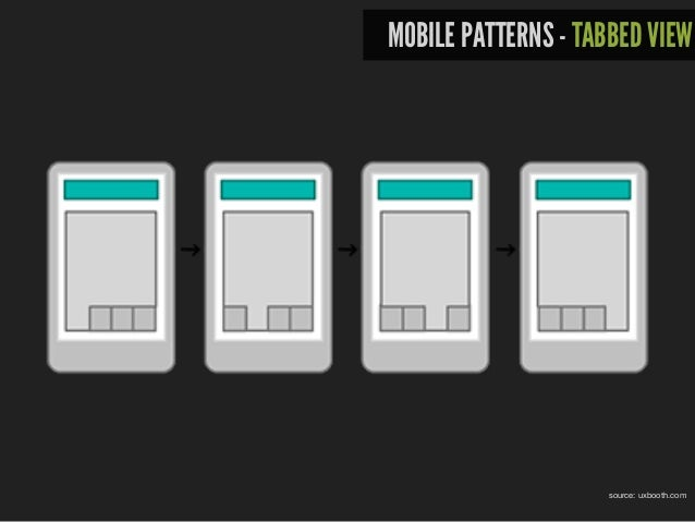 MOBILE PATTERNS - TABBED VIEW