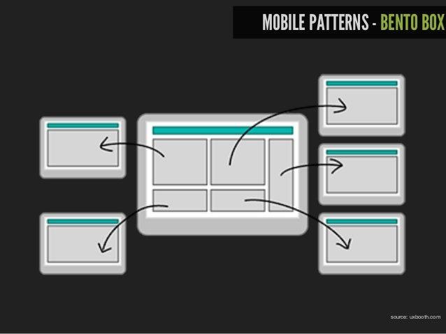 MOBILE PATTERNS - BENTO BOX