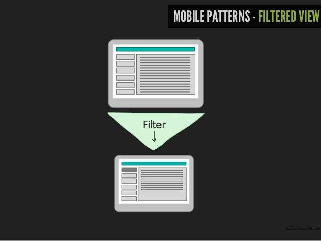 MOBILE PATTERNS - FILTERED VIEW Filter Filter