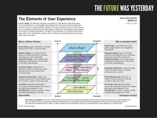 RESOURCES Content Strategy for Mobile Karen McGrane A Book Apart, 2011 ! Pervasive Information Architecture Andrea Resmini...