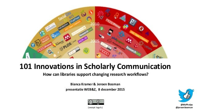(except logo's) 101 Innovations in Scholarly Communication How can libraries support changing research workflows? Bianca K...