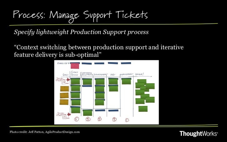 """Process: Manage Support Tickets   Specify lightweight Production Support process   """"Context switching between production s..."""