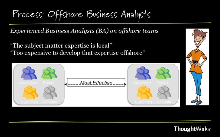 """Process: Offshore Business AnalystsExperienced Business Analysts (BA) on offshore teams""""The subject matter expertise is lo..."""