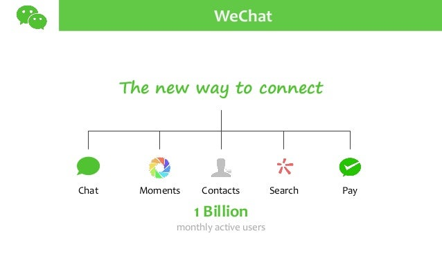 WeChat The new way to connect Chat Moments Contacts Search Pay 1 Billion monthly active users