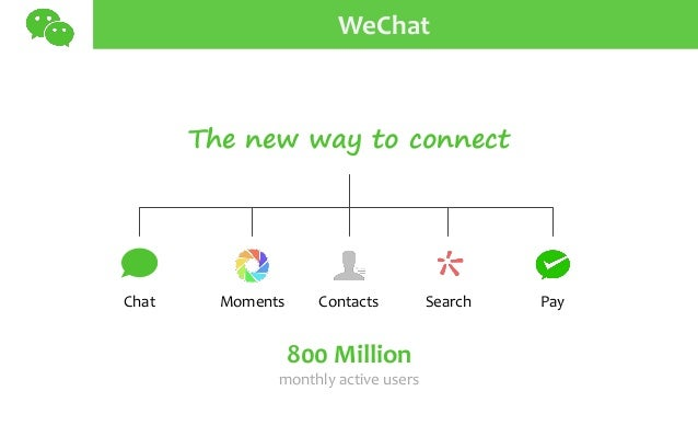 PaxosStore: High-availability Storage Made Practical in WeChat Slide 2