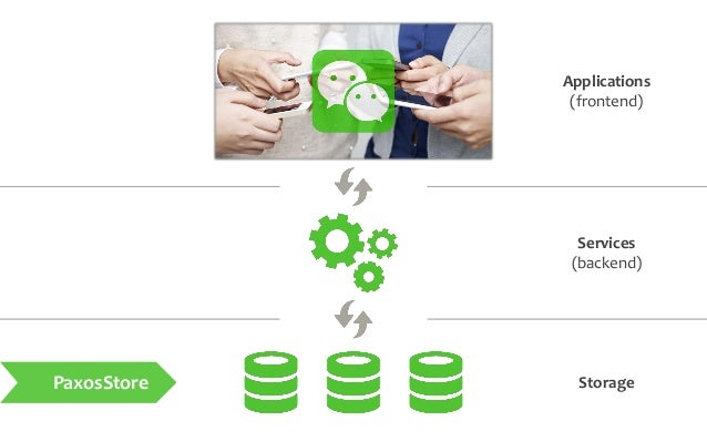 PaxosStore: High-availability Storage Made Practical in WeChat Slide 3