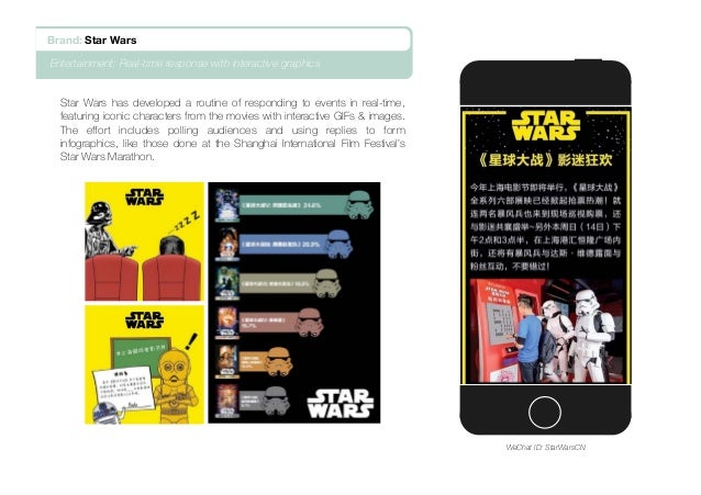 Brand: Star Wars Entertainment: Real-time response with interactive graphics Star Wars has developed a routine of respondi...