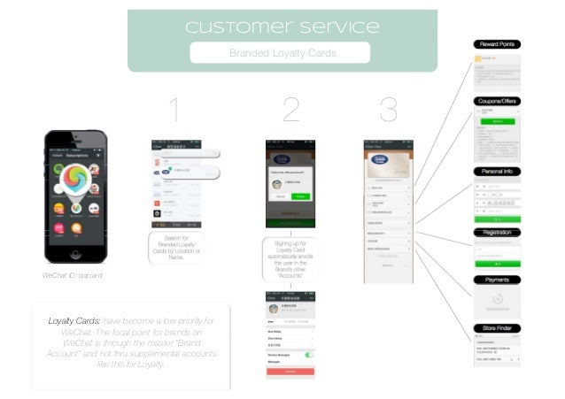 1 2 3 customer service Branded Loyalty Cards WeChat ID: qqicard Loyalty Cards: have become a low priority for WeChat. The ...