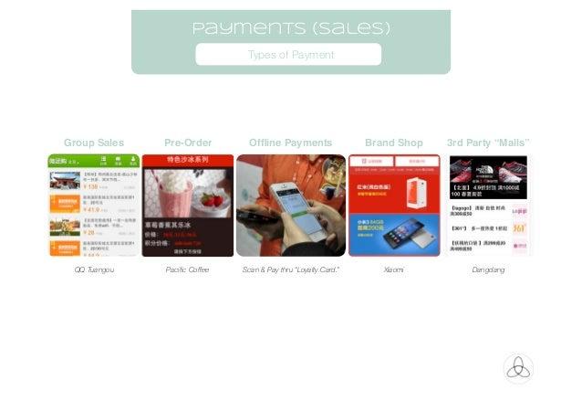 "Offline Payments Scan & Pay thru ""Loyalty Card.""Pacific Coffee Pre-Order Xiaomi Brand Shop Dangdang 3rd Party ""Malls"" QQ Tu..."