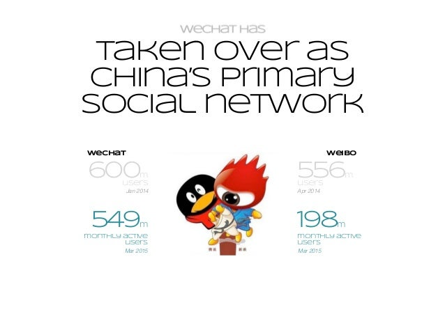 Taken over as china's primary social network 556m users weibo Apr 2014 600m users Wechat Jan 2014 198m monthly active user...