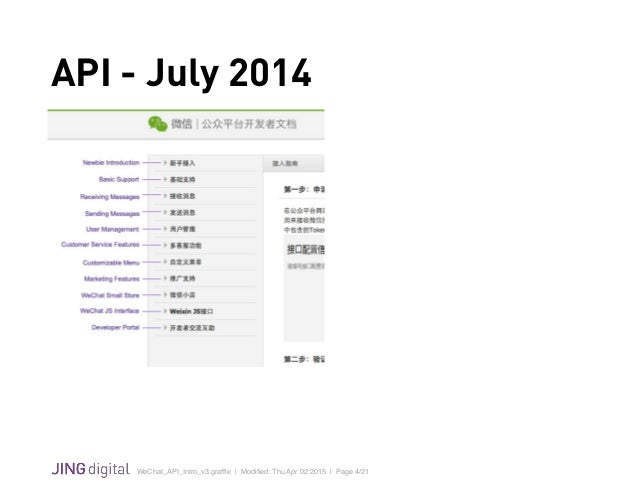 WeChat_API_Intro_v3.graffle   Modified: Thu Apr 02 2015   Page 4/21 ! API - July 2014
