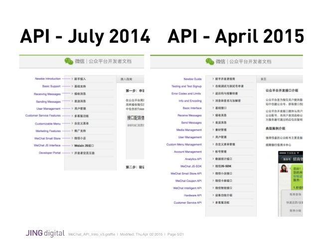 WeChat_API_Intro_v3.graffle   Modified: Thu Apr 02 2015   Page 5/21 ! API - July 2014 API - April 2015