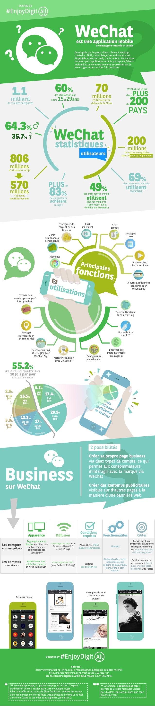 Moments Statsd'utilisation quotidienne de WeChat DESIGN BY Designed by Sources : http://www.marketing-chine.com/e-marketin...