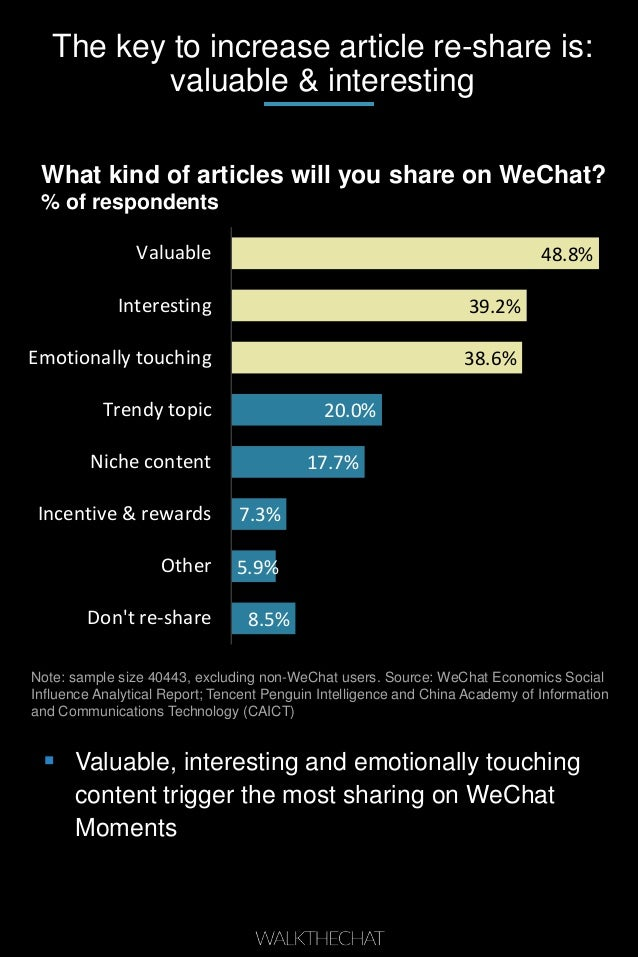 The key to increase article re-share is: valuable & interesting  Valuable, interesting and emotionally touching content t...