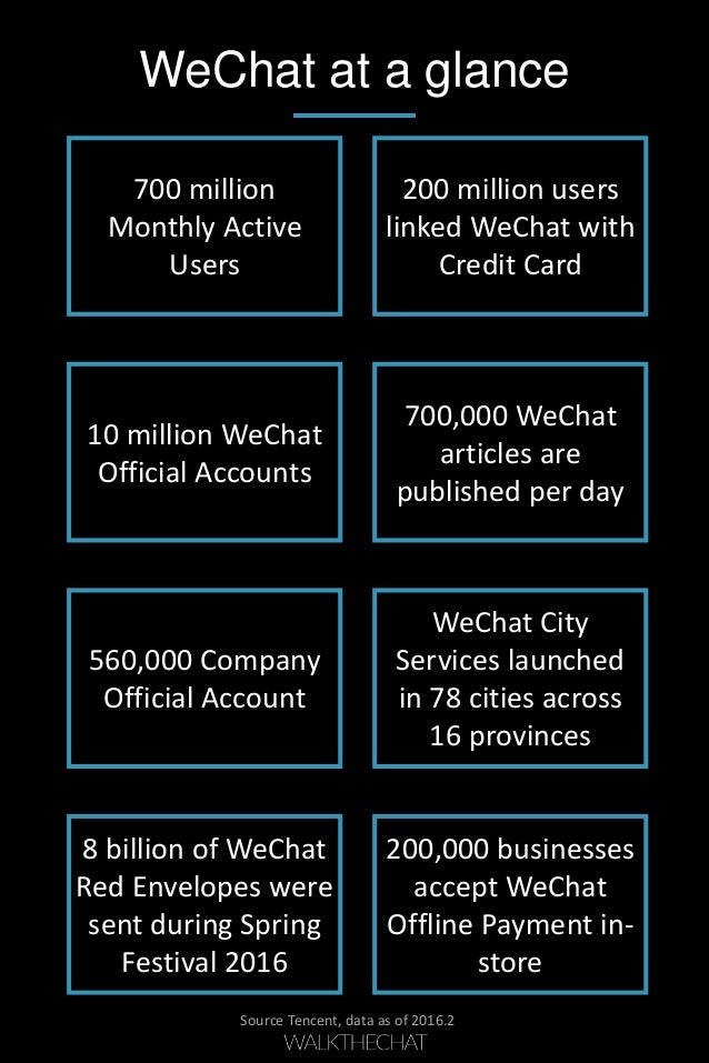WeChat at a glance 700 million Monthly Active Users 10 million WeChat Official Accounts 700,000 WeChat articles are publis...
