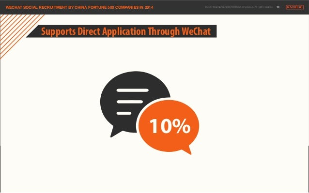 WEBSITE  WECHAT SOCIAL RECRUITMENT BY CHINA FORTUNE 500 COMPANIES IN 2014© 2014 Maximum Employment Marketing Group. All ri...