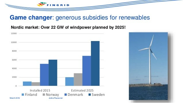 Game changer: generous subsidies for renewables 0 2000 4000 6000 8000 10000 12000 Installed 2015 Estimated 2025 Finland No...