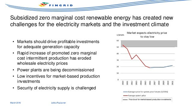 Subsidized zero marginal cost renewable energy has created new challenges for the electricity markets and the investment c...