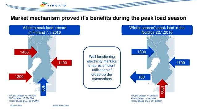 Market mechanism proved it's benefits during the peak load season March 2016 Jukka Ruusunen 1400 1200 1400 400 FI Consumpt...