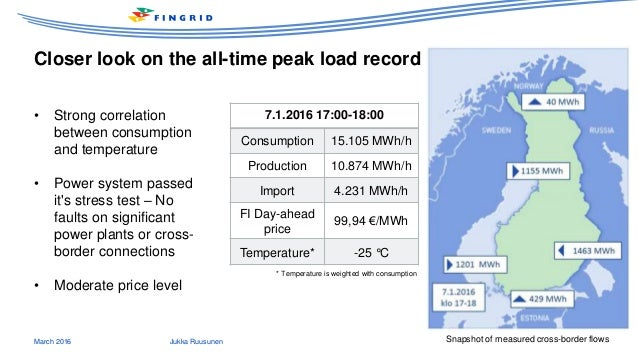 Closer look on the all-time peak load record March 2016 Jukka Ruusunen Snapshot of measured cross-border flows * Temperatu...