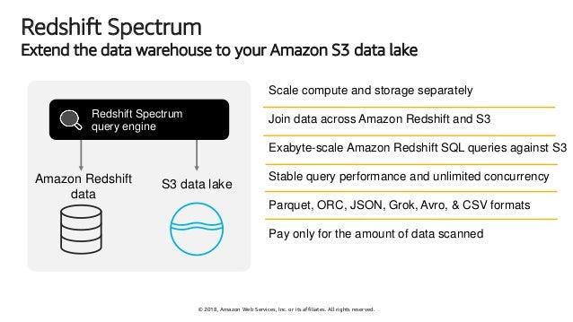 BDA306 Building a Modern Data Warehouse: Deep Dive on Amazon Redshift