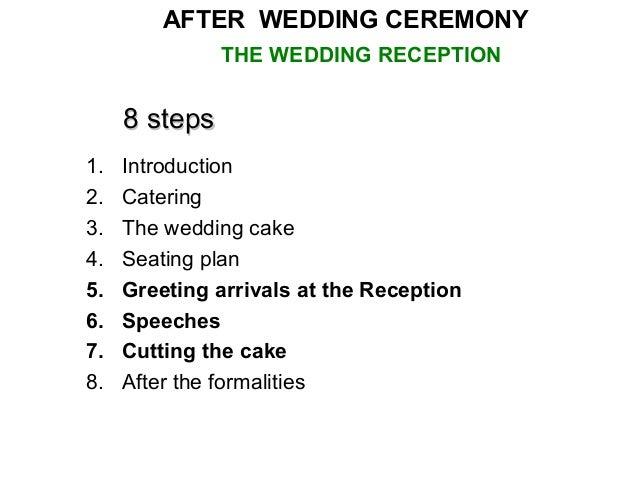 AFTER WEDDING CEREMONY     THE WEDDING RECEPTIONOUTSIDE