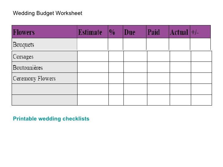 Wedding Checklists  Budget