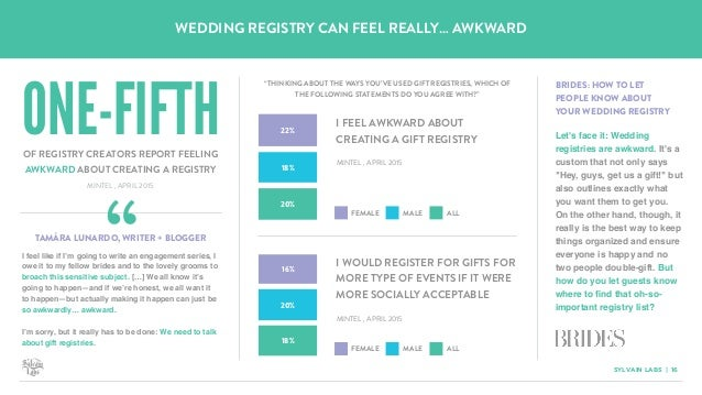 A look into the world of the wedding registry wedding registry junglespirit Images