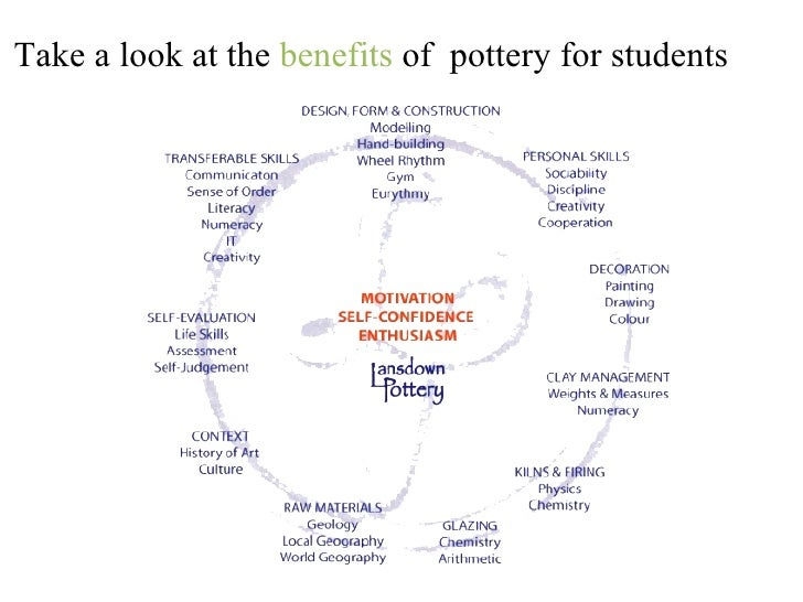Take a look at the  benefits  of  pottery for students
