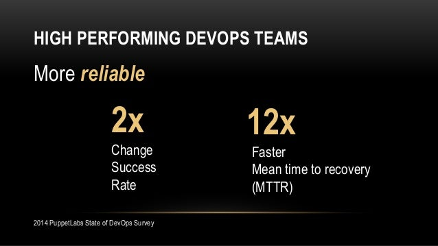 IT REVOLUTION AND DEVOPS RESEARCH IN 2015  • Shape our research agenda  • What are your pain points?  • What are your big ...