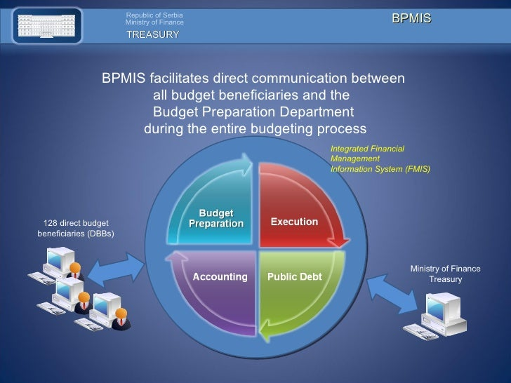 Financial Monitoring System : Budget preparation and monitoring information system