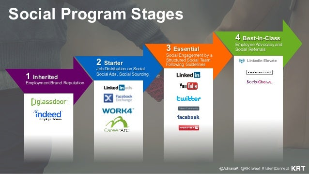 Employee Advocacy @AdrianaK @KRTweet #TalentConnect Employees can reach an audience 10 X larger than what your brand is re...