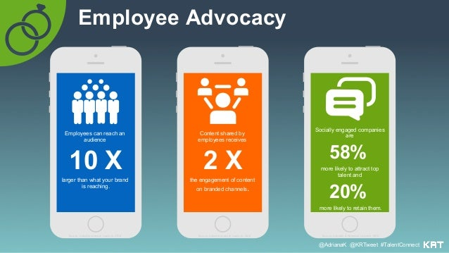 Employee Advocacy @AdrianaK @KRTweet #TalentConnect ❤ Create Social Media guidelines ❤ Make it easy to find and share co...