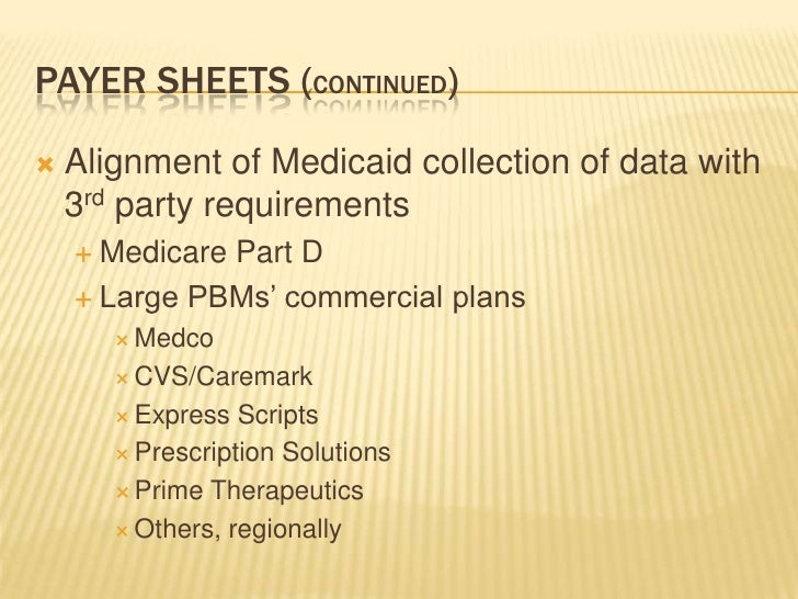 Using The New HIPAA Medicaid Subrogation Standard To Recover Drug Ben…