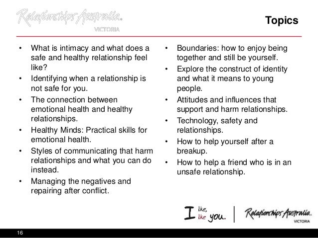 Topics on dating and relationships