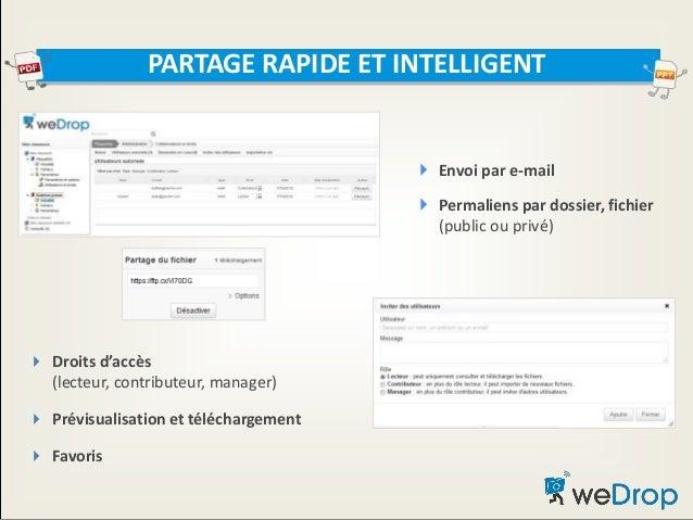  Envoi par e-mail  Permaliens par dossier, fichier (public ou privé) PARTAGE RAPIDE ET INTELLIGENT  Droits d'accès (lec...