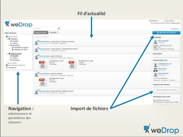 Navigation : arborescence et paramètres des classeurs Fil d'actualité Import de fichiers