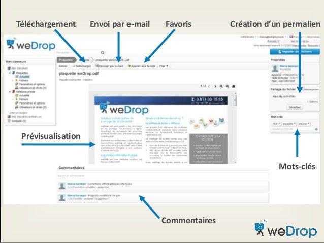 Téléchargement Envoi par e-mail Favoris Commentaires Création d'un permalien Mots-clés Prévisualisation