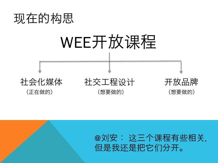 Wee开放课程-下一步概念框架规划讨论 Slide 3