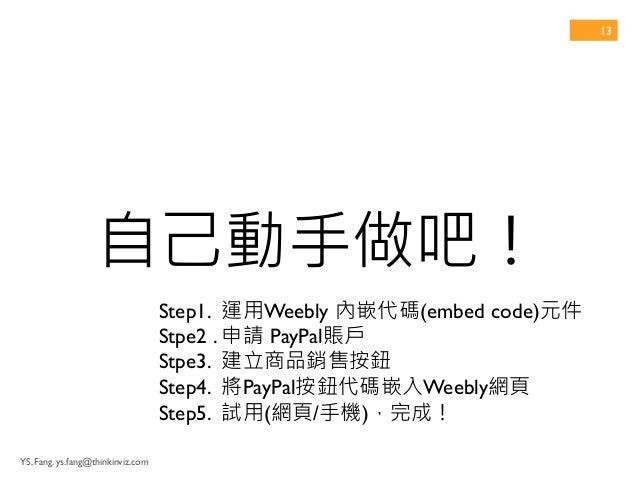 + 建置銷售網站  YS, Fang. ys.fang@thinkinviz.com  12  運用Weebly提供的店鋪頁面:缺點3  支援PayPal服務,  但是要升級為付費用戶…