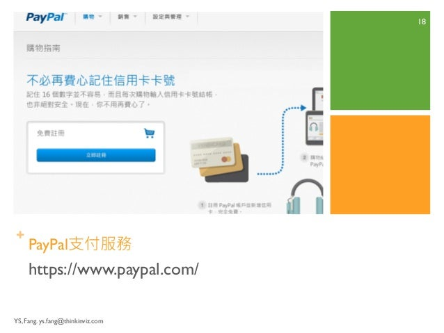 + Apply Your 3rd party payment  account with PayPal.  Step2 申請PayPal帳號  YS, Fang. ys.fang@thinkinviz.com 17