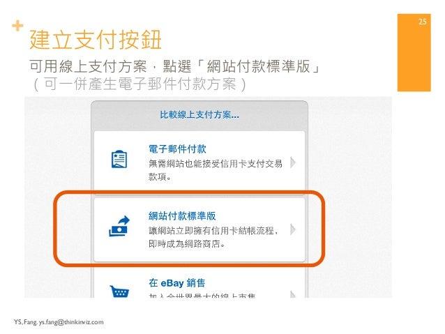 + 建立支付按鈕  YS, Fang. ys.fang@thinkinviz.com  24  點擊「產品與服務」